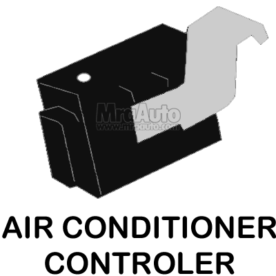 Air Controler Unit